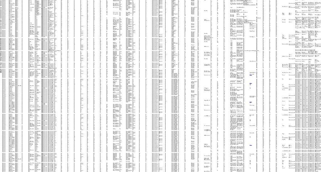 Cómo validamos Fitenium antes de escribir una línea de código (parte I)